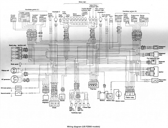 yamaha fz6 fuse location wiring diagram schematic